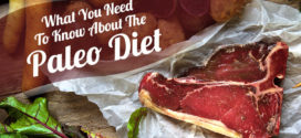 What You Need To Know About The Paleo Diet